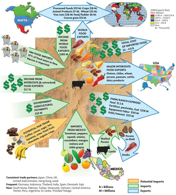 Fair Trade State Map-No Caption
